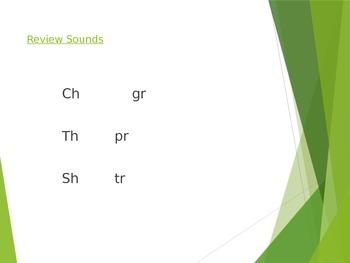 Blending Sounds for Beginners