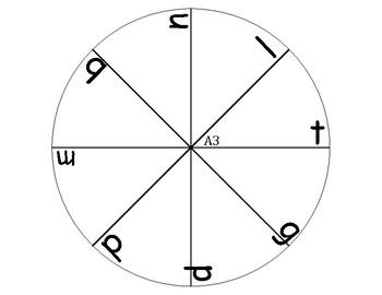 Blending Wheel