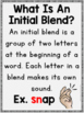 Initial S Blends Phonics and Spelling Practice