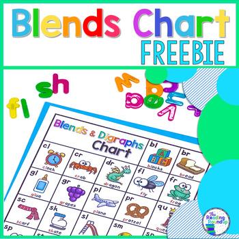 Sounds and Blends Charts | Teaching phonics, Phonics chart ... |Printable Blends Charts