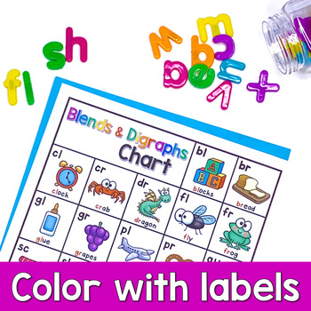 Common Digraphs and Blends Bookmark - K-3 Teacher Resources |Printable Blends Charts