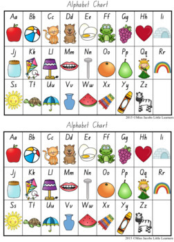 NSW Foundation Font Blends & Digraphs Charts
