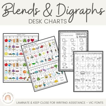 VIC Font Blends & Digraphs Charts & Activities