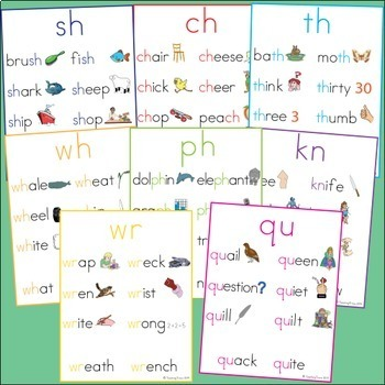 Phonics Posters for Blends, Digraphs, Trigraphs and Diphthongs