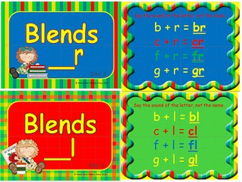 Blends, Digraphs, & Trigraphs Power Points and Posters