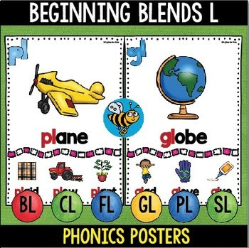 Blends L Posters