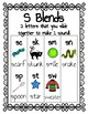 Blends - Posters