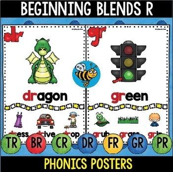 Blends R Posters