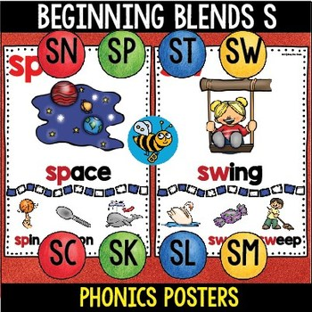 Blends S Posters