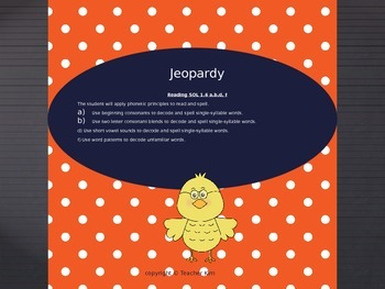 Jeopardy Blends Spelling Game in Powerpoint
