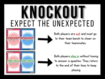 Consonant Blends Word Game | KNOCKOUT | Words and Pictures | Distance Learning