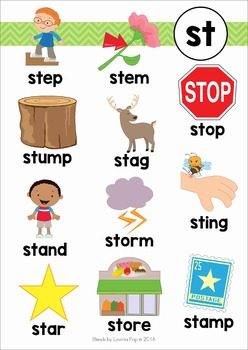 Blends Revision sn sk st sp, English skills online, interactive ...