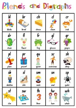 Blends and Digraphs Desk Chart