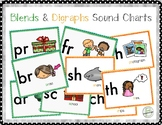 Blends and Digraph Phonics Posters Anchor Chart + Student Desk Helper