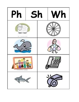 Blends and Digraphs Word Study Sorts