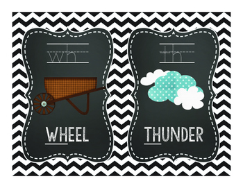 Blends and Digraphs chevron classroom posters