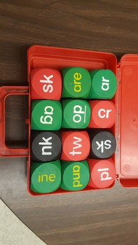 Blends and digraphs cubes