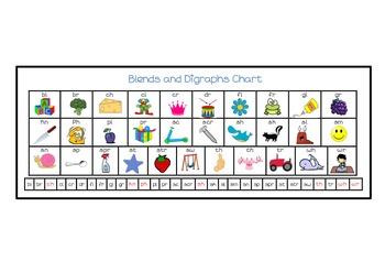 Blends and digraphs desk chart