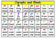 NSW - Blends, digraph and vowel table chart