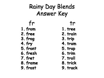 Blends on a Rainy Day
