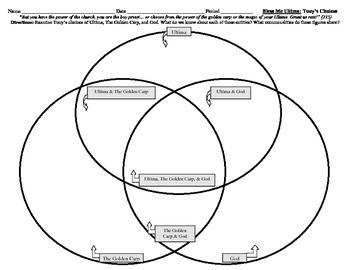 Bless Me Ultima: Tony's Choices Venn Diagram