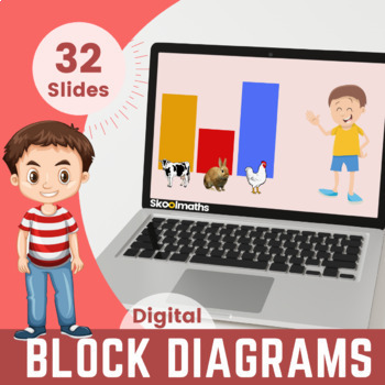 Block Diagrams, 1st grade, (UK Year 2, key stage 1)