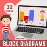 Block Diagrams, 1st grade