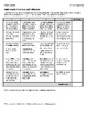 Block Math Stations Rotation Schedule and Student Rubric Reflection