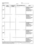 Block Schedule Substitute Note