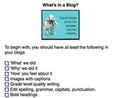 Blog Checklist