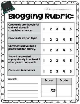 Blogging Rubric