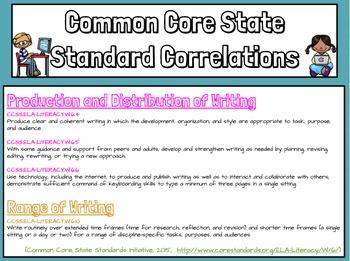 Blogging Rubrics for Students: CCSS & Danielson Aligned (PDF)