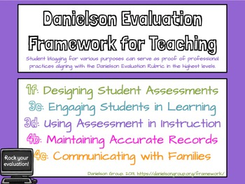 Blogging Rubrics for Students: CCSS & Danielson Aligned (PDF)