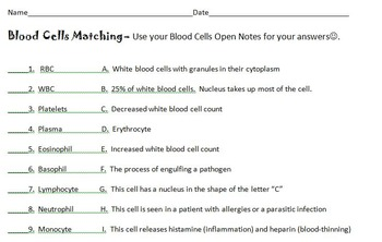 Blood Cells Matching and KEY