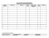 Blood Disorders Research Worksheet
