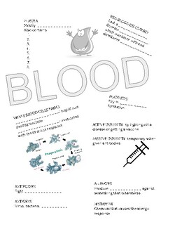 Blood Doodle Notes