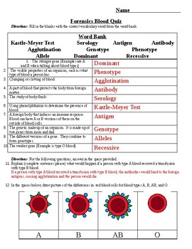 Forensic Blood Test - Blood Type Blood Spatter Serology