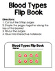 Blood Types Flip Book