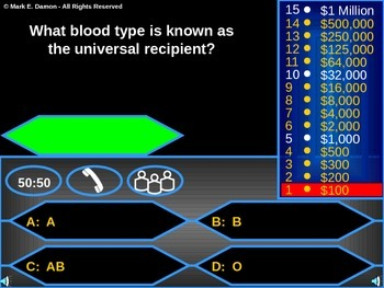 Blood Types Who Wants To Be a Millionaire?
