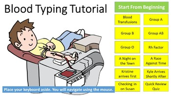 Blood Typing Interactive Tutorial