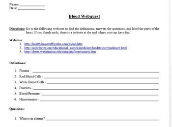 Blood Webquest