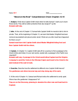 Blood on the River Quiz Chapters 12-15