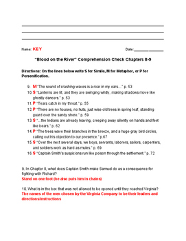 Blood on the River Quiz Chapters 8-9