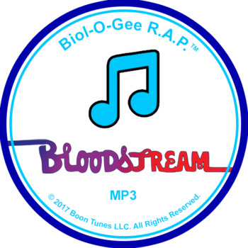 Bloodstream: Mp3 - Biol-O-Gee R.A.P.
