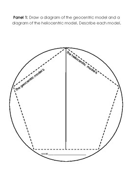 Bloom Ball--Astronomy Overview