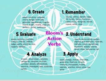 Bloom's Action Verb Chart and Reinforcing Partner Activity