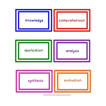 Bloom's Taxonomy: 48 Question Cards