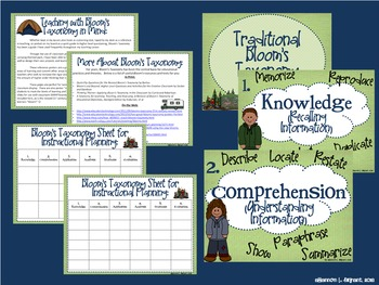 Bloom's Taxonomy Class Posters (Camping Theme)