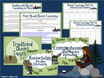 Bloom's Taxonomy Class Posters (Fishing Theme)