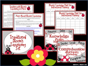 Bloom's Taxonomy Class Posters (Ladybug Theme)